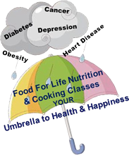 Nutritious Way Umbrella-to-health-and-happiness